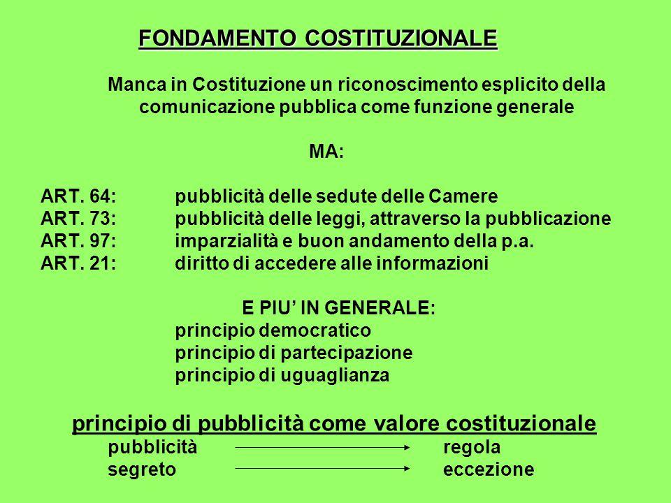 FONDAMENTO COSTITUZIONALE FONDAMENTO COSTITUZIONALE Manca in Costituzione un riconoscimento esplicito della comunicazione pubblica come funzione generale MA: ART.