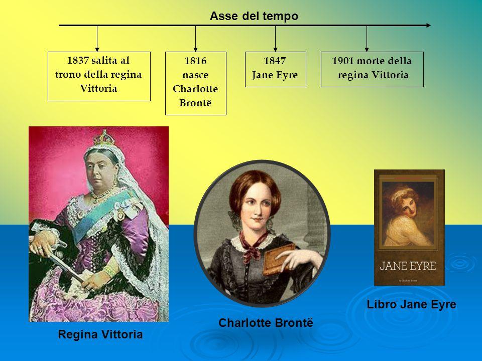 Regina Vittoria Charlotte Brontë Libro Jane Eyre Asse del tempo 1837 salita al trono della regina Vittoria 1901 morte della regina Vittoria 1847 Jane Eyre 1816 nasce Charlotte Brontë