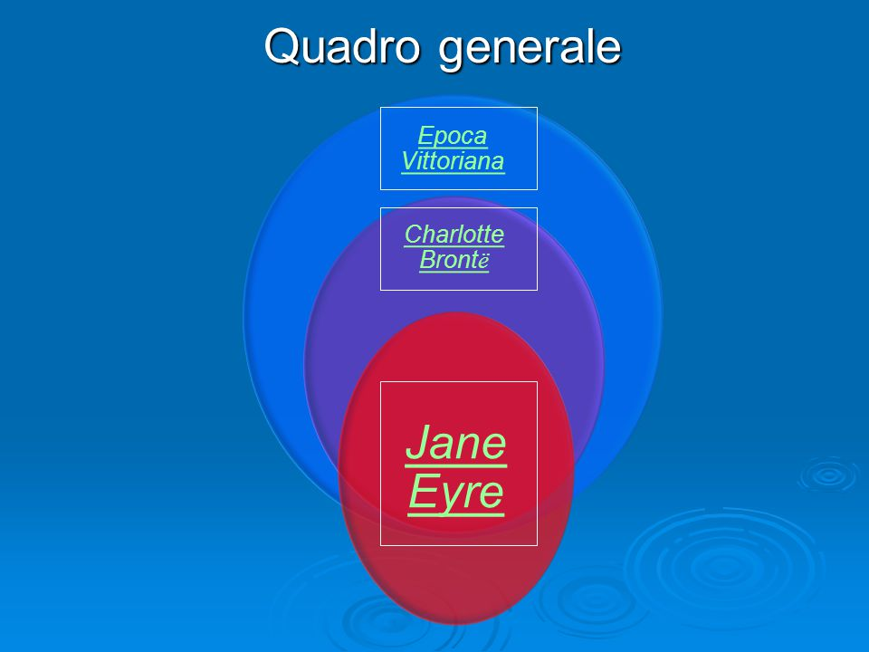 Quadro generale Epoca Vittoriana Charlotte Bront ë Jane Eyre