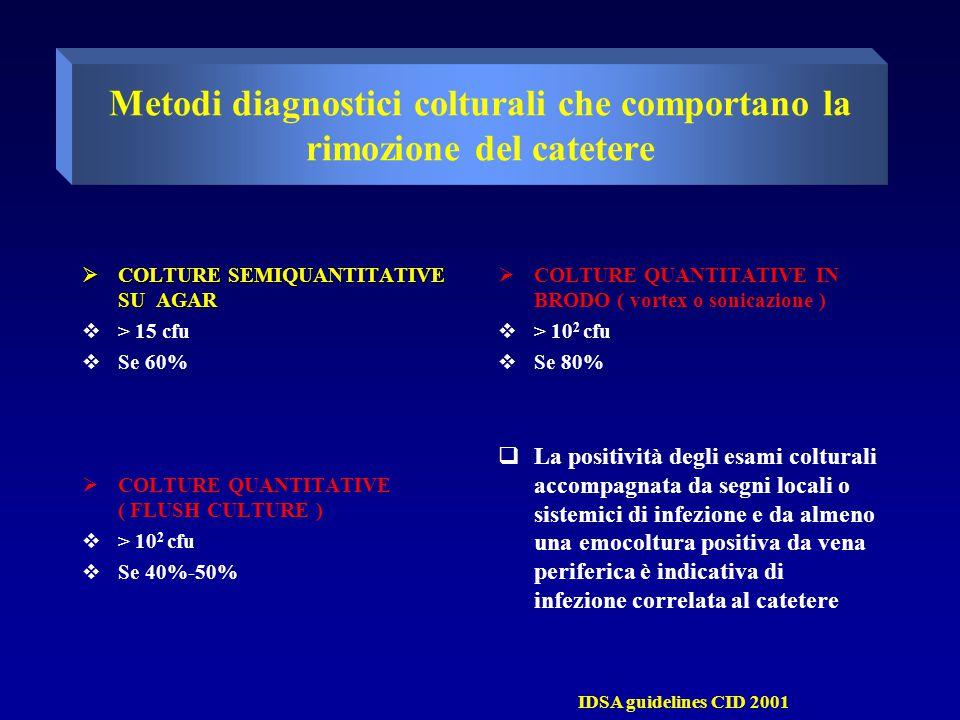 Metodi diagnostici colturali che comportano la rimozione del catetere  COLTURE SEMIQUANTITATIVE SU AGAR  > 15 cfu  Se 60%  COLTURE QUANTITATIVE ( FLUSH CULTURE )  > 10 2 cfu  Se 40%-50%  COLTURE QUANTITATIVE IN BRODO ( vortex o sonicazione )  > 10 2 cfu  Se 80%  La positività degli esami colturali accompagnata da segni locali o sistemici di infezione e da almeno una emocoltura positiva da vena periferica è indicativa di infezione correlata al catetere IDSA guidelines CID 2001