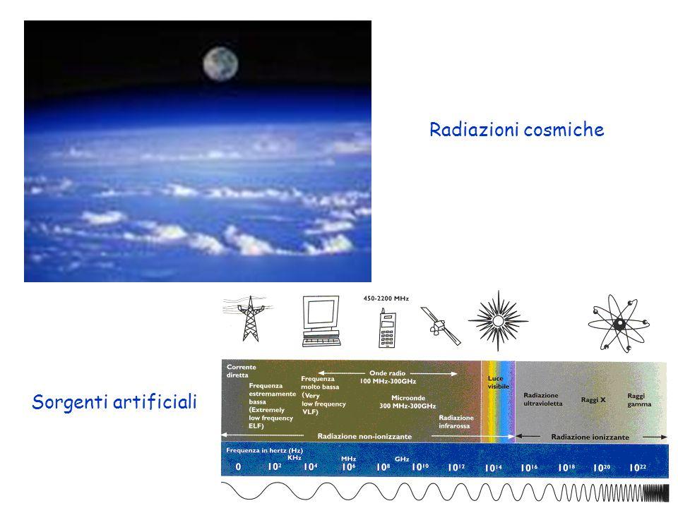 Radiazioni cosmiche Sorgenti artificiali