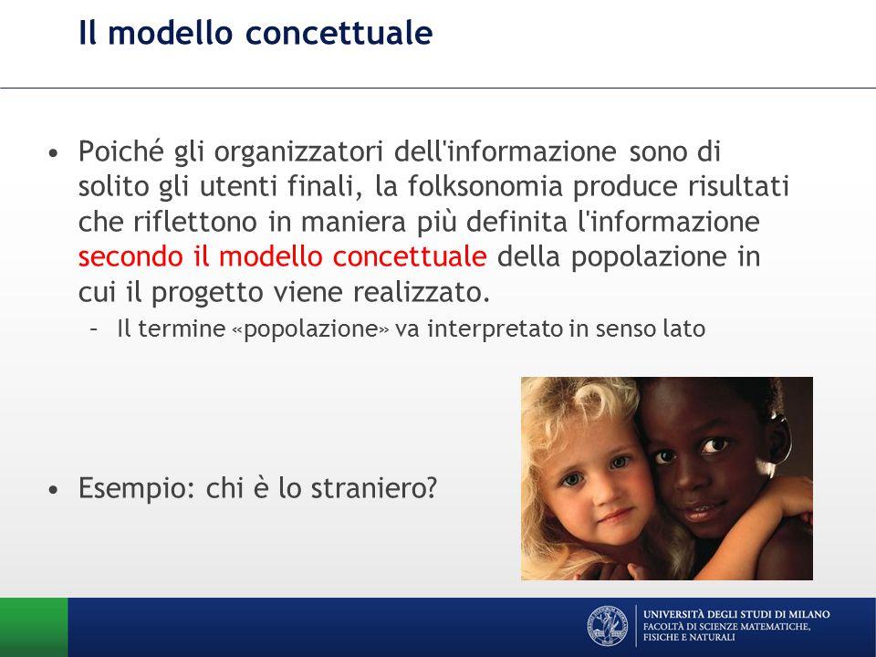 Il modello concettuale Poiché gli organizzatori dell informazione sono di solito gli utenti finali, la folksonomia produce risultati che riflettono in maniera più definita l informazione secondo il modello concettuale della popolazione in cui il progetto viene realizzato.