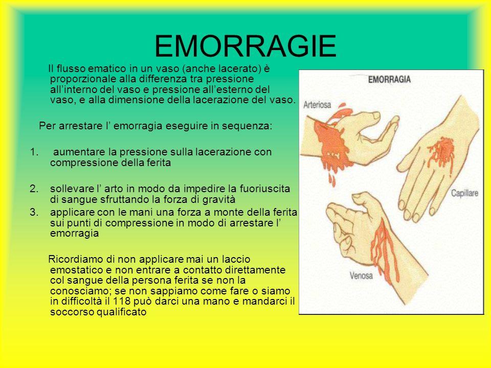 EMORRAGIE Il flusso ematico in un vaso (anche lacerato) è proporzionale alla differenza tra pressione all'interno del vaso e pressione all'esterno del