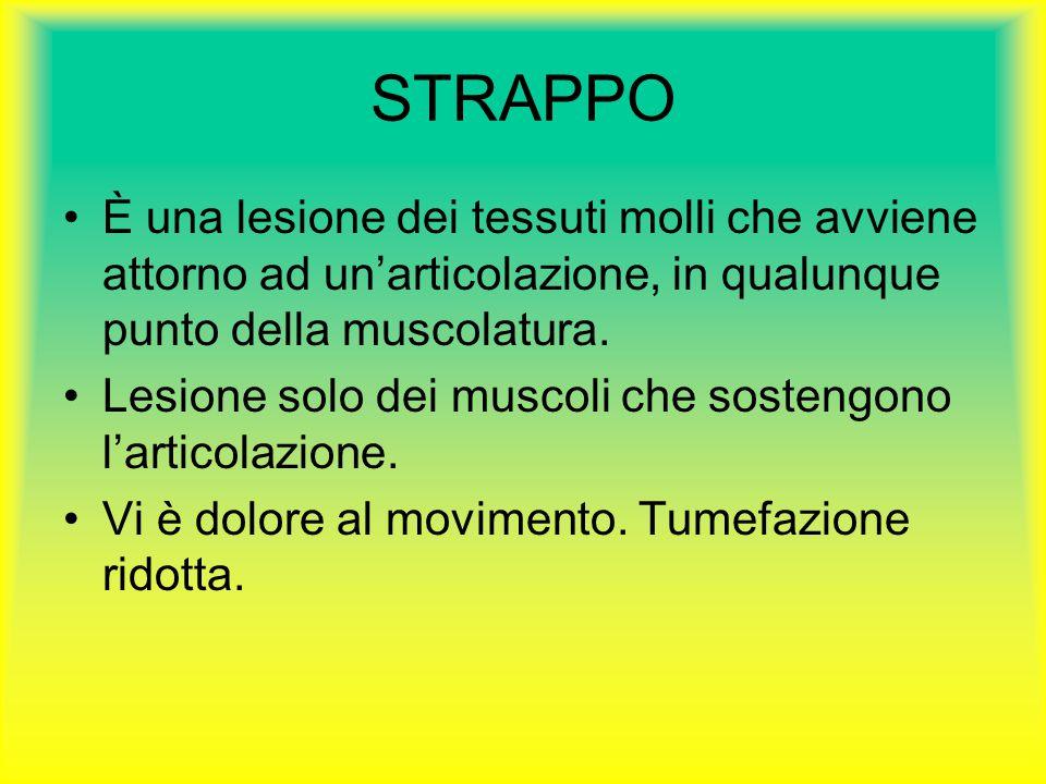 STRAPPO È una lesione dei tessuti molli che avviene attorno ad un'articolazione, in qualunque punto della muscolatura. Lesione solo dei muscoli che so