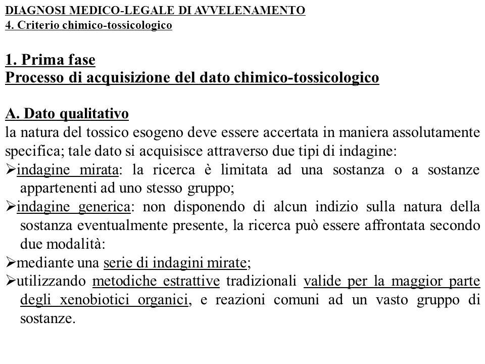DIAGNOSI MEDICO-LEGALE DI AVVELENAMENTO 4. Criterio chimico-tossicologico 1. Prima fase Processo di acquisizione del dato chimico-tossicologico A. Dat