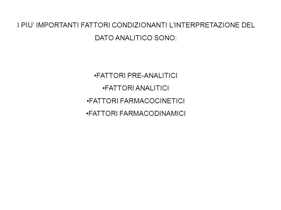 I PIU' IMPORTANTI FATTORI CONDIZIONANTI L'INTERPRETAZIONE DEL DATO ANALITICO SONO: FATTORI PRE-ANALITICI FATTORI ANALITICI FATTORI FARMACOCINETICI FATTORI FARMACODINAMICI