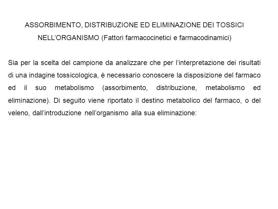 ASSORBIMENTO, DISTRIBUZIONE ED ELIMINAZIONE DEI TOSSICI NELL'ORGANISMO (Fattori farmacocinetici e farmacodinamici) Sia per la scelta del campione da a