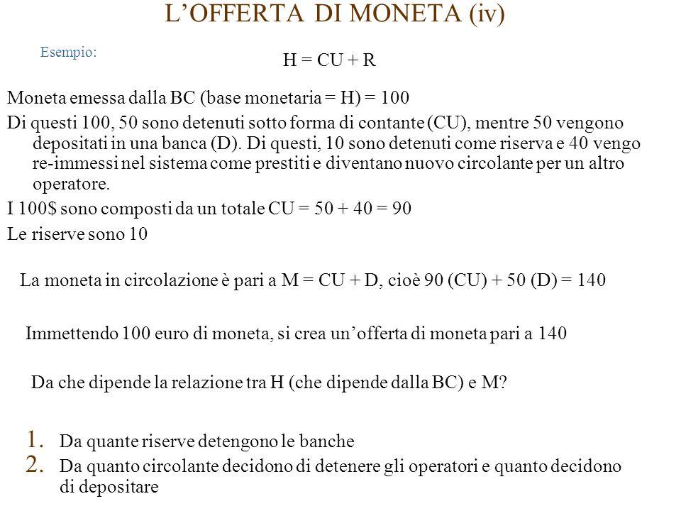 L'OFFERTA DI MONETA (iv) Moneta emessa dalla BC (base monetaria = H) = 100 Di questi 100, 50 sono detenuti sotto forma di contante (CU), mentre 50 vengono depositati in una banca (D).