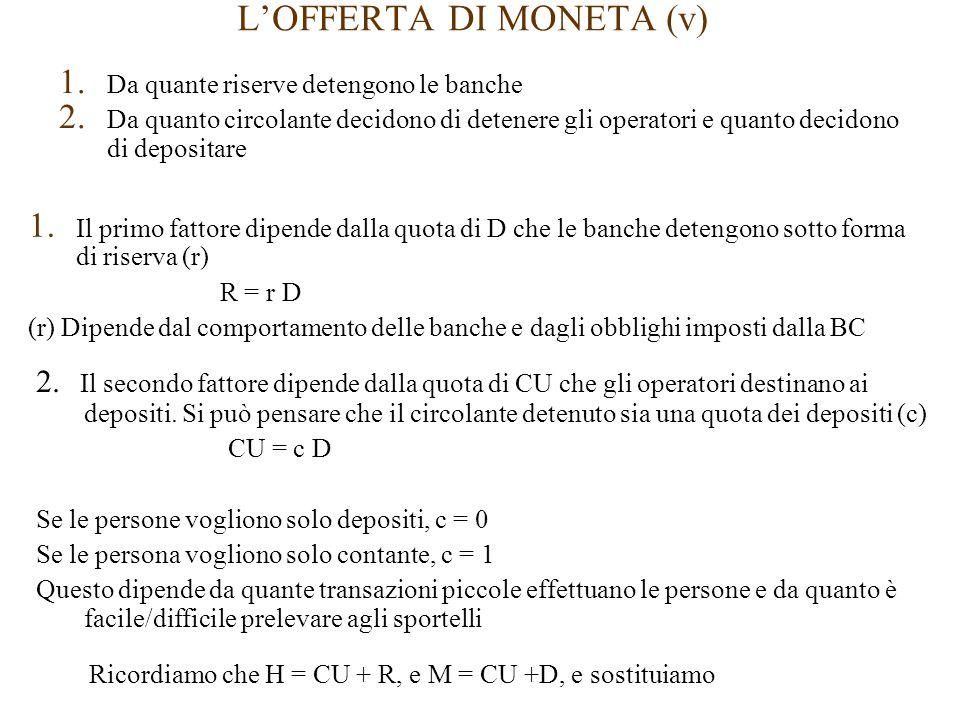 L'OFFERTA DI MONETA (v) 1. Da quante riserve detengono le banche 2.