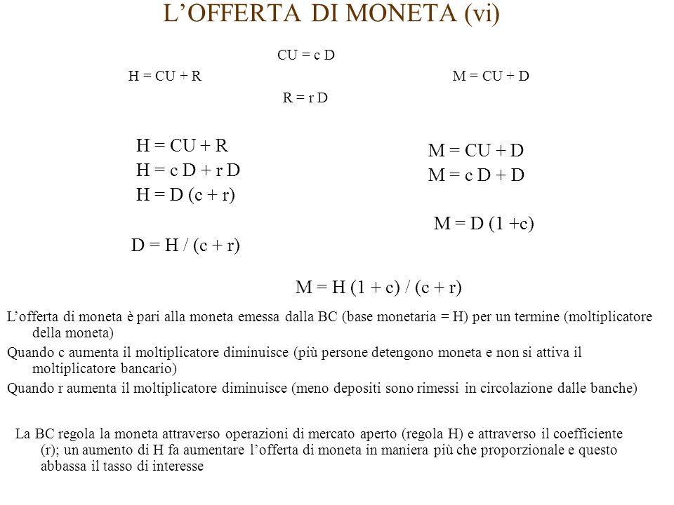 L'OFFERTA DI MONETA (vi) H = CU + R H = c D + r D H = D (c + r) D = H / (c + r) R = r D H = CU + R CU = c D M = CU + D M = c D + D M = D (1 +c) M = H (1 + c) / (c + r) L'offerta di moneta è pari alla moneta emessa dalla BC (base monetaria = H) per un termine (moltiplicatore della moneta) Quando c aumenta il moltiplicatore diminuisce (più persone detengono moneta e non si attiva il moltiplicatore bancario) Quando r aumenta il moltiplicatore diminuisce (meno depositi sono rimessi in circolazione dalle banche) La BC regola la moneta attraverso operazioni di mercato aperto (regola H) e attraverso il coefficiente (r); un aumento di H fa aumentare l'offerta di moneta in maniera più che proporzionale e questo abbassa il tasso di interesse