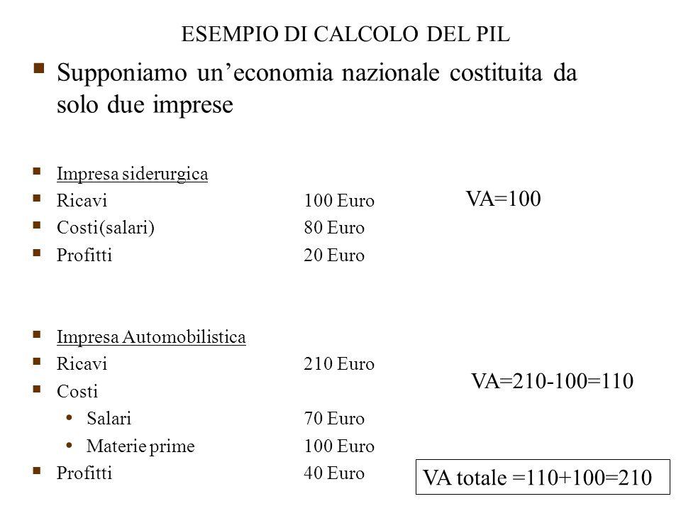  I tassi di cambio sono importanti in quanto consentono di tradurre i prezzi di paesi differenti in termini comparabili.