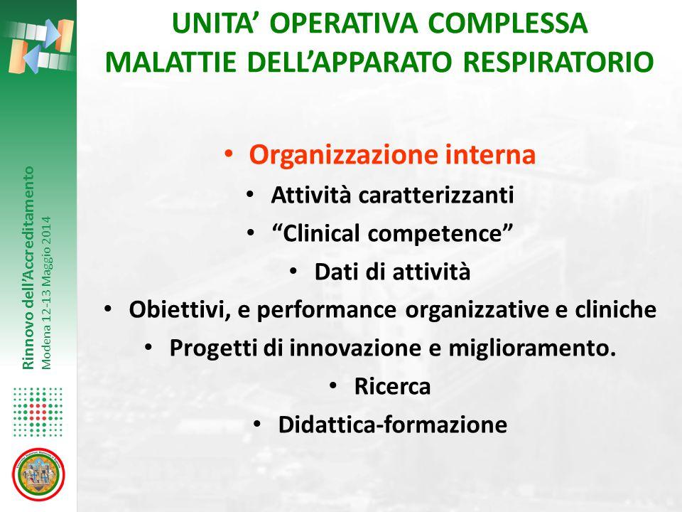 Rinnovo dell'Accreditamento Modena 12-13 Maggio 2014 Organizzazione interna Attività caratterizzanti Clinical competence Dati di attività Obiettivi, e performance organizzative e cliniche Progetti di innovazione e miglioramento Ricerca Didattica-formazione UNITA' OPERATIVA COMPLESSA MALATTIE DELL'APPARATO RESPIRATORIO