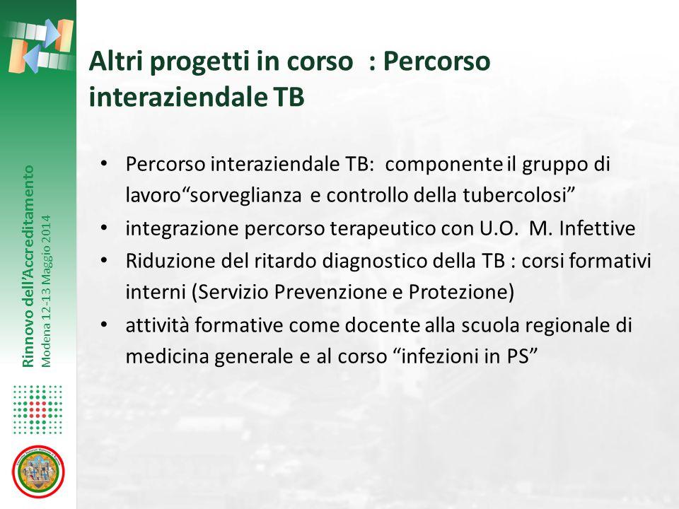 Rinnovo dell'Accreditamento Modena 12-13 Maggio 2014 Percorso interaziendale TB: componente il gruppo di lavoro sorveglianza e controllo della tubercolosi integrazione percorso terapeutico con U.O.