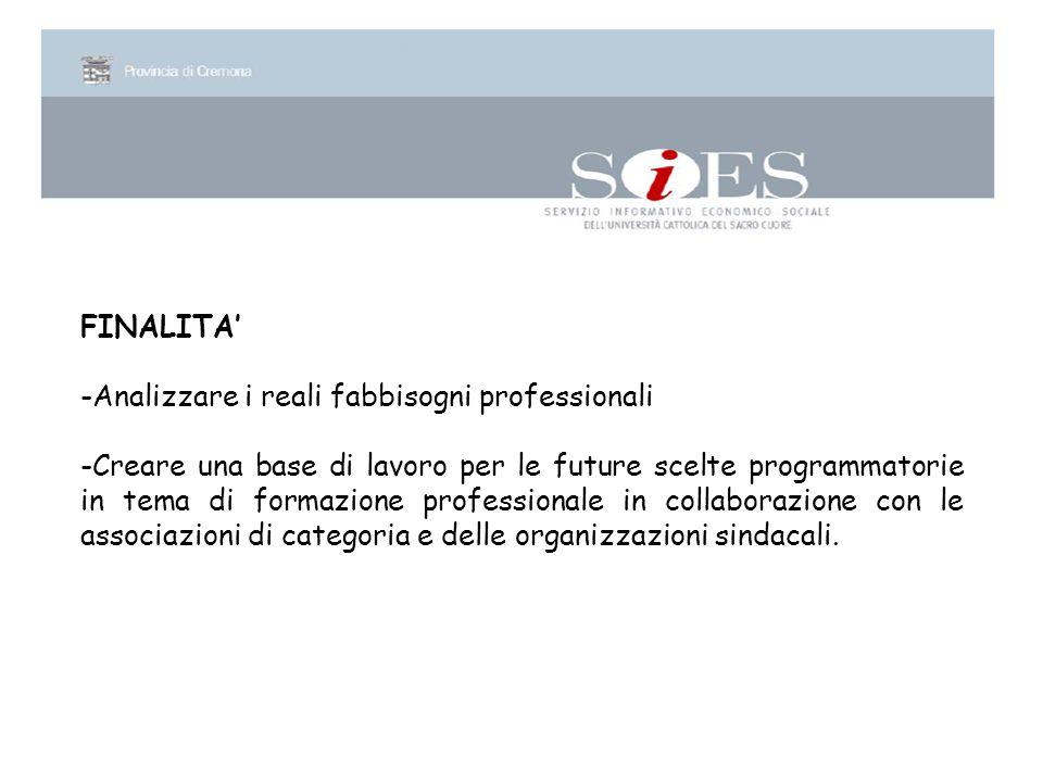 FINALITA' -Analizzare i reali fabbisogni professionali -Creare una base di lavoro per le future scelte programmatorie in tema di formazione professionale in collaborazione con le associazioni di categoria e delle organizzazioni sindacali.
