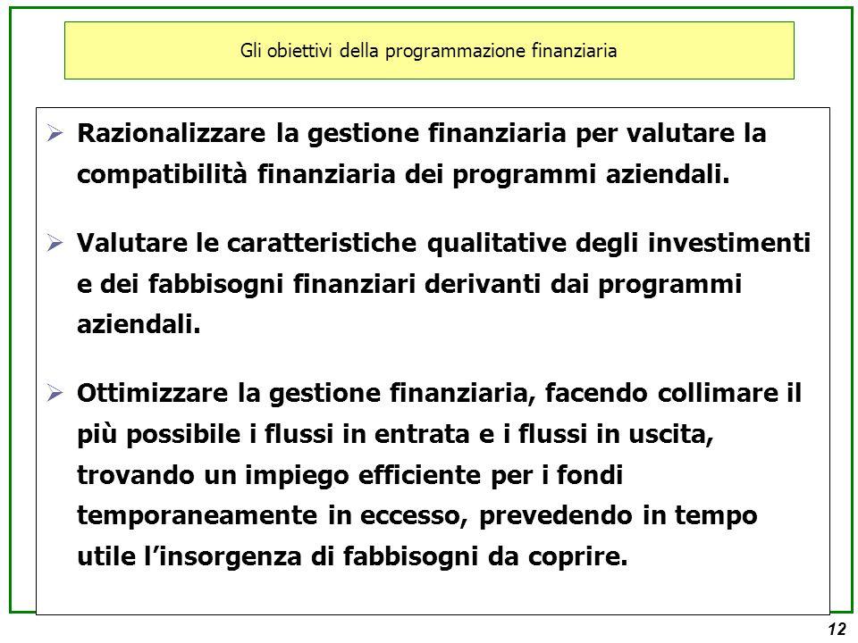 12 Gli obiettivi della programmazione finanziaria  Razionalizzare la gestione finanziaria per valutare la compatibilità finanziaria dei programmi aziendali.