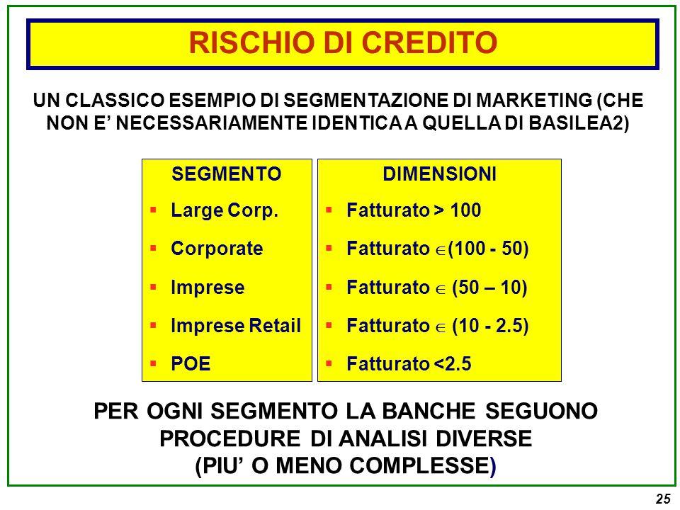 25 UN CLASSICO ESEMPIO DI SEGMENTAZIONE DI MARKETING (CHE NON E' NECESSARIAMENTE IDENTICA A QUELLA DI BASILEA2) DIMENSIONI  Fatturato > 100  Fatturato  (100 - 50)  Fatturato  (50 – 10)  Fatturato  (10 - 2.5)  Fatturato <2.5 SEGMENTO  Large Corp.