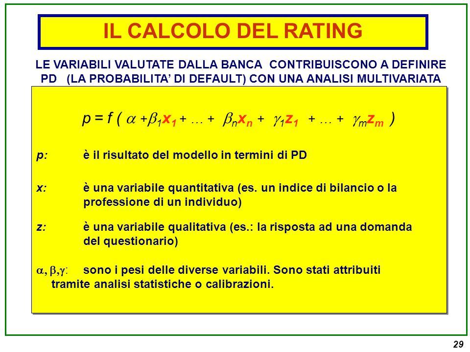 29 p = f (  +  1 x 1 + … +  n x n +  1 z 1 + … +  m z m ) p:è il risultato del modello in termini di PD z: è una variabile qualitativa (es.: la risposta ad una domanda del questionario) x: è una variabile quantitativa (es.