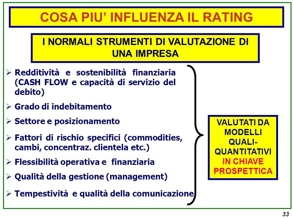 33 COSA PIU' INFLUENZA IL RATING I NORMALI STRUMENTI DI VALUTAZIONE DI UNA IMPRESA  Qualità della gestione (management)  Fattori di rischio specifici (commodities, cambi, concentraz.