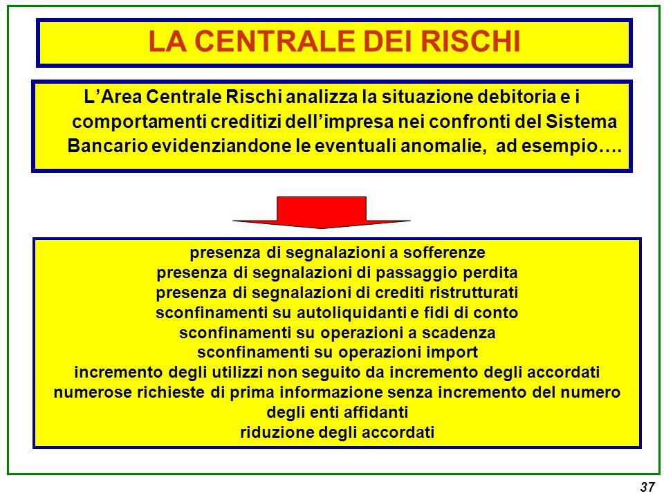 37 L'Area Centrale Rischi analizza la situazione debitoria e i comportamenti creditizi dell'impresa nei confronti del Sistema Bancario evidenziandone le eventuali anomalie, ad esempio….