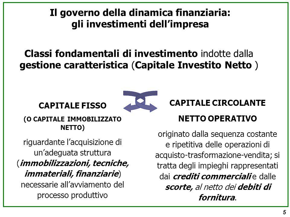 5 Classi fondamentali di investimento indotte dalla gestione caratteristica (Capitale Investito Netto ) CAPITALE FISSO (O CAPITALE IMMOBILIZZATO NETTO) riguardante l'acquisizione di un'adeguata struttura (immobilizzazioni, tecniche, immateriali, finanziarie) necessarie all'avviamento del processo produttivo CAPITALE CIRCOLANTE NETTO OPERATIVO originato dalla sequenza costante e ripetitiva delle operazioni di acquisto-trasformazione-vendita; si tratta degli impieghi rappresentati dai crediti commerciali e dalle scorte, al netto dei debiti di fornitura.