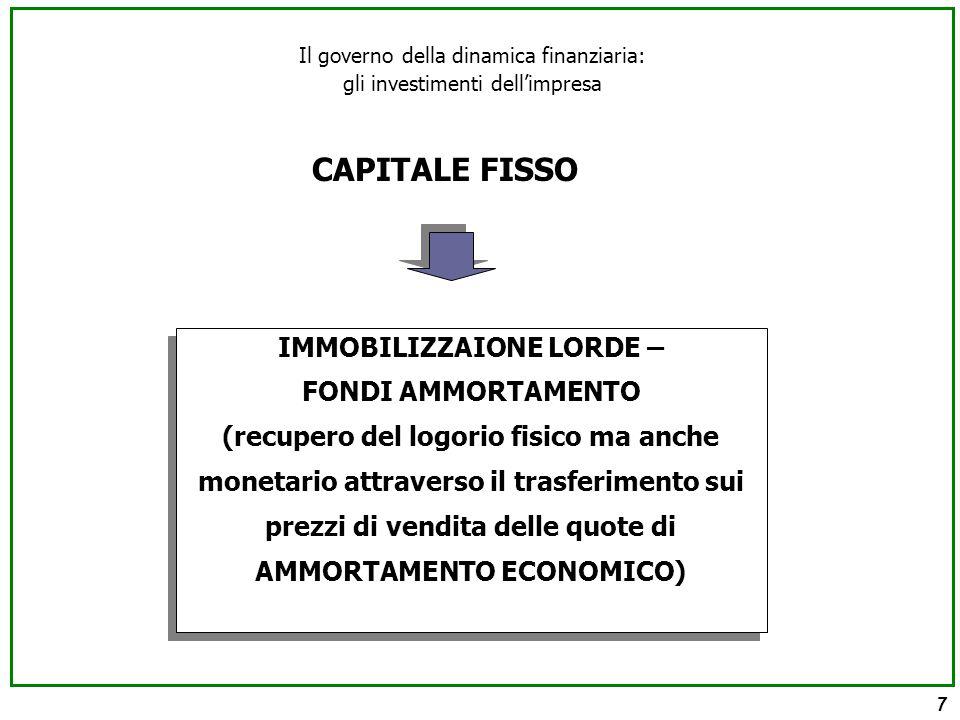 7 CAPITALE FISSO IMMOBILIZZAIONE LORDE – FONDI AMMORTAMENTO (recupero del logorio fisico ma anche monetario attraverso il trasferimento sui prezzi di vendita delle quote di AMMORTAMENTO ECONOMICO) IMMOBILIZZAIONE LORDE – FONDI AMMORTAMENTO (recupero del logorio fisico ma anche monetario attraverso il trasferimento sui prezzi di vendita delle quote di AMMORTAMENTO ECONOMICO) Il governo della dinamica finanziaria: gli investimenti dell'impresa