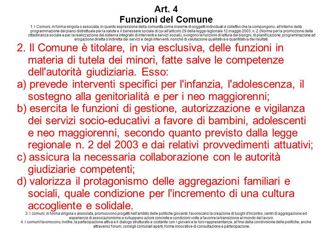 Art. 4 Funzioni del Comune 1.