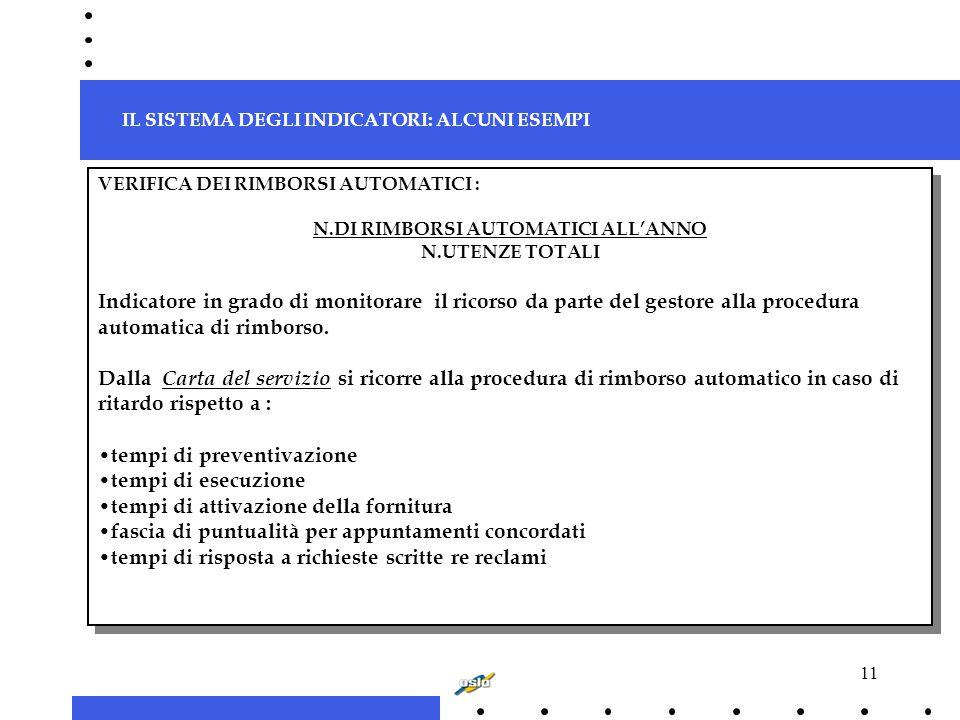 11 VERIFICA DEI RIMBORSI AUTOMATICI : N.DI RIMBORSI AUTOMATICI ALL'ANNO N.UTENZE TOTALI Indicatore in grado di monitorare il ricorso da parte del gestore alla procedura automatica di rimborso.