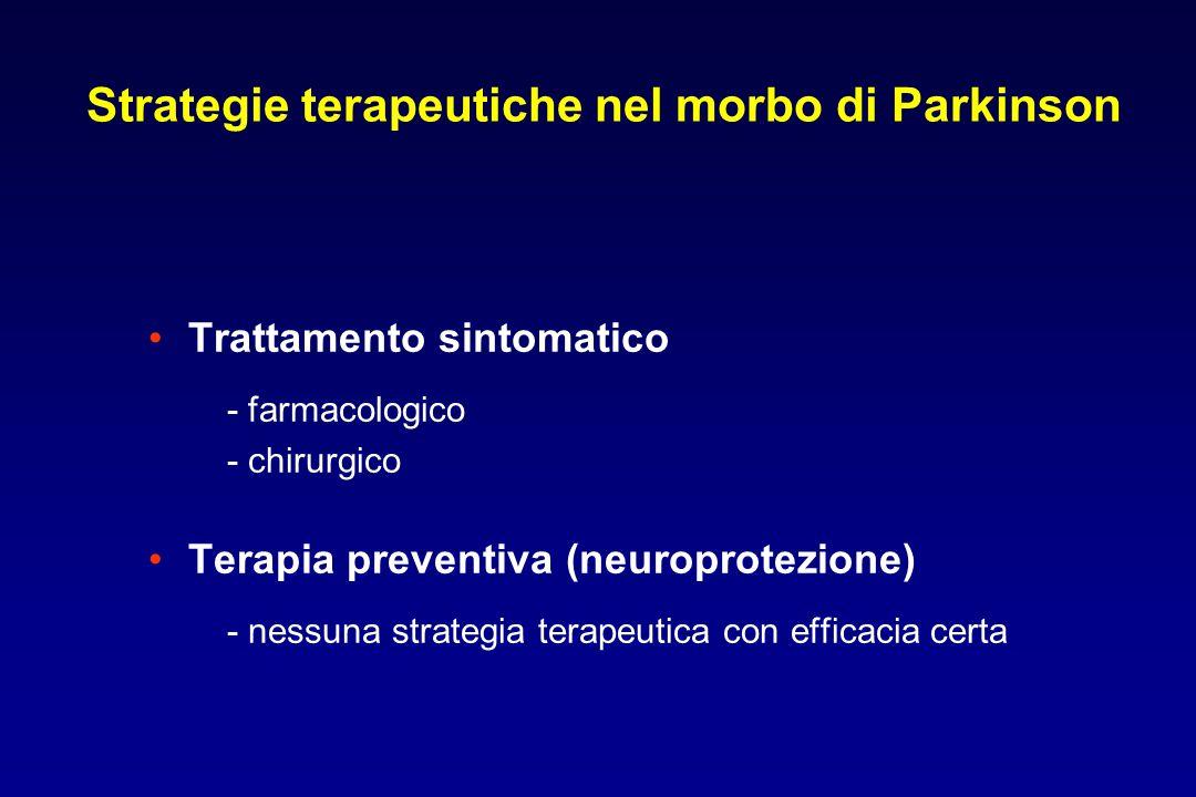 Strategie terapeutiche nel morbo di Parkinson Trattamento sintomatico - farmacologico - chirurgico Terapia preventiva (neuroprotezione) - nessuna stra