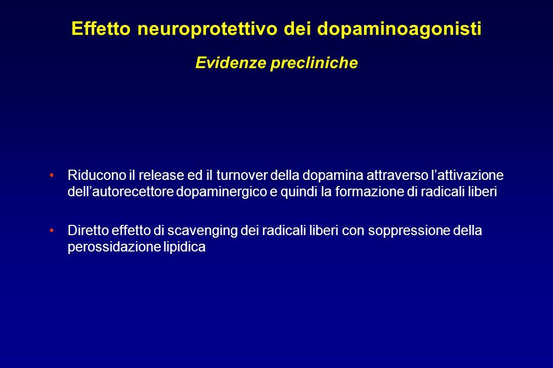 Effetto neuroprotettivo dei dopaminoagonisti Evidenze precliniche Riducono il release ed il turnover della dopamina attraverso l'attivazione dell'auto