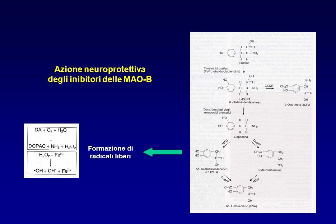 Formazione di radicali liberi Azione neuroprotettiva degli inibitori delle MAO-B
