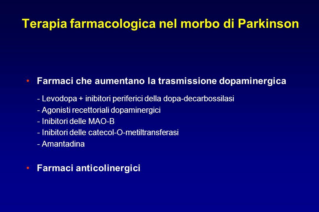 Terapia farmacologica nel morbo di Parkinson Farmaci che aumentano la trasmissione dopaminergica - Levodopa + inibitori periferici della dopa-decarbos