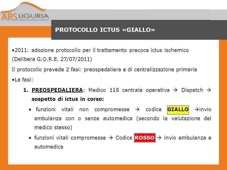 PROTOCOLLO ICTUS «GIALLO» 2011: adozione protocollo per il trattamento precoce ictus ischemico (Delibera G.O.R.E. 27/07/2011) Il protocollo prevede 2