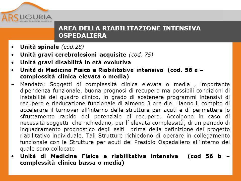 AREA DELLA RIABILITAZIONE INTENSIVA OSPEDALIERA Unità spinale (cod.28) Unità gravi cerebrolesioni acquisite (cod. 75) Unità gravi disabilità in età ev