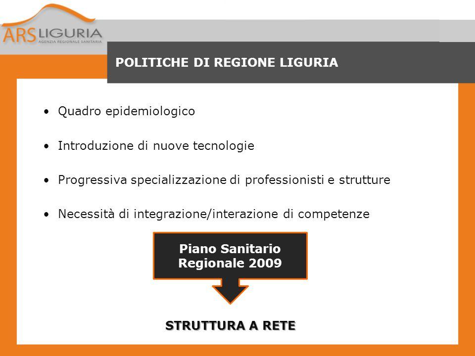 POLITICHE DI REGIONE LIGURIA Quadro epidemiologico Introduzione di nuove tecnologie Progressiva specializzazione di professionisti e strutture Necessi