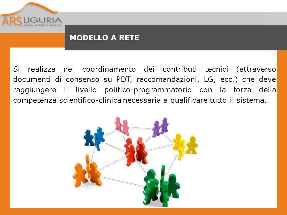 MODELLO A RETE Si realizza nel coordinamento dei contributi tecnici (attraverso documenti di consenso su PDT, raccomandazioni, LG, ecc.) che deve ragg