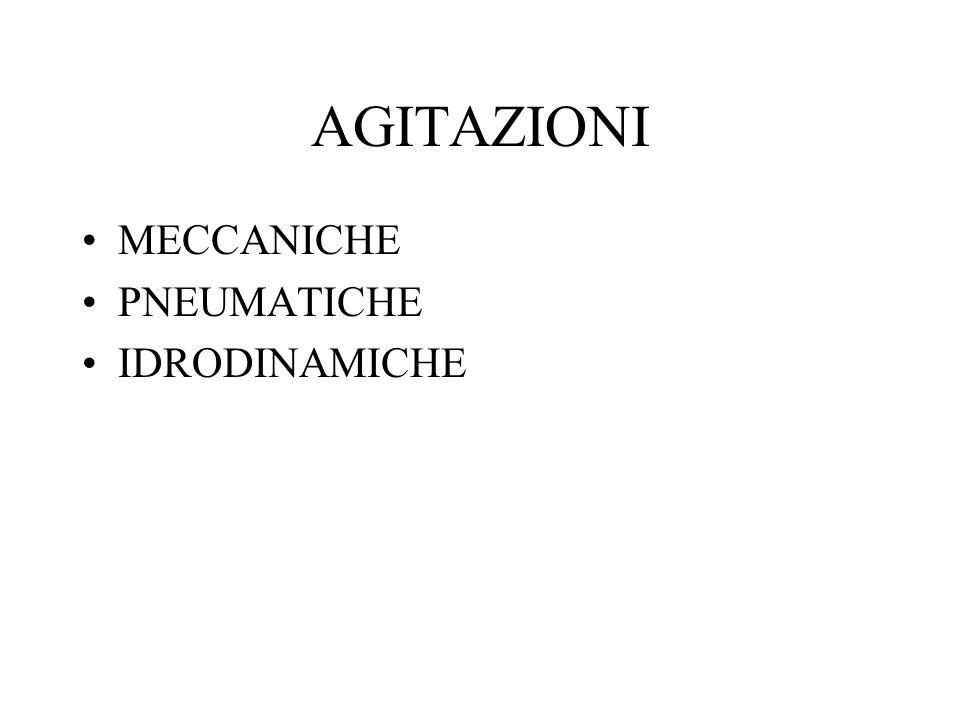 AGITAZIONI MECCANICHE PNEUMATICHE IDRODINAMICHE