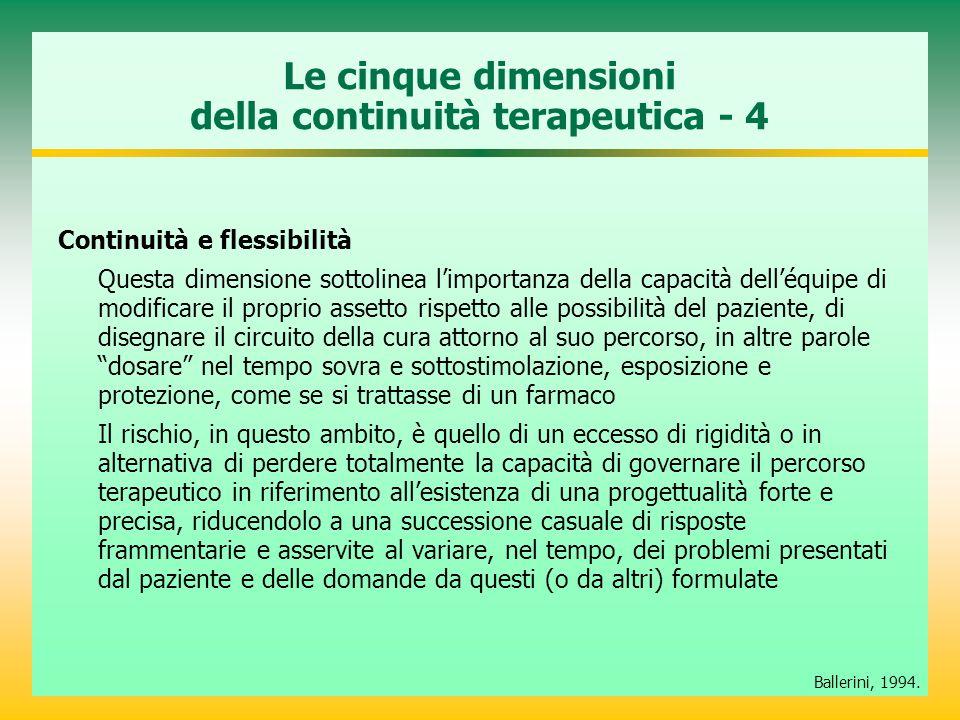 Le cinque dimensioni della continuità terapeutica - 5 Continuità e relazione  Questa dimensione evidenzia l'importanza del rapporto medico- paziente e la sua centralità nella continuità terapeutica, problema che interessa tutto il gruppo di lavoro.