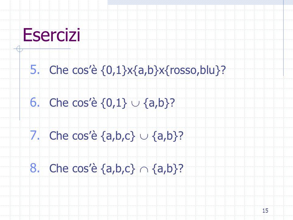 15 Esercizi 5.Che cos'è {0,1}x{a,b}x{rosso,blu}. 6.