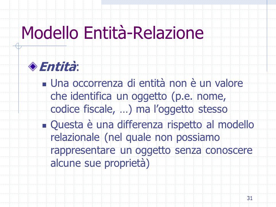 31 Modello Entità-Relazione Entità: Una occorrenza di entità non è un valore che identifica un oggetto (p.e.