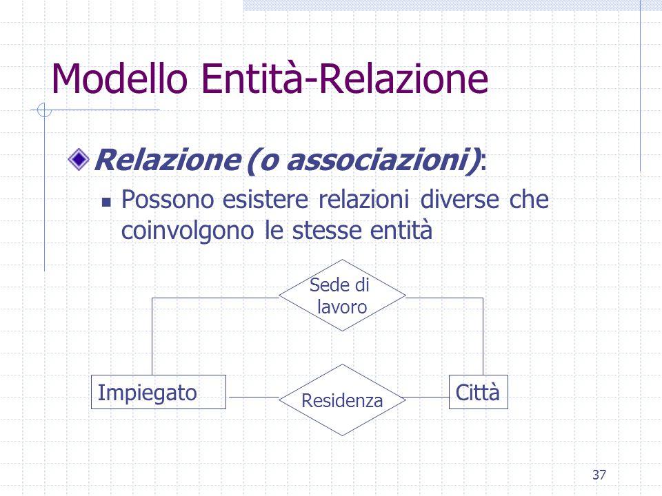 37 Modello Entità-Relazione Relazione (o associazioni): Possono esistere relazioni diverse che coinvolgono le stesse entità ImpiegatoCittà Residenza Sede di lavoro