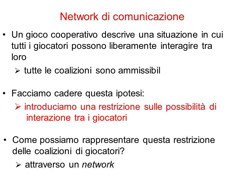 Network di comunicazione Come possiamo rappresentare questa restrizione delle coalizioni di giocatori?  attraverso un network Un gioco cooperativo de