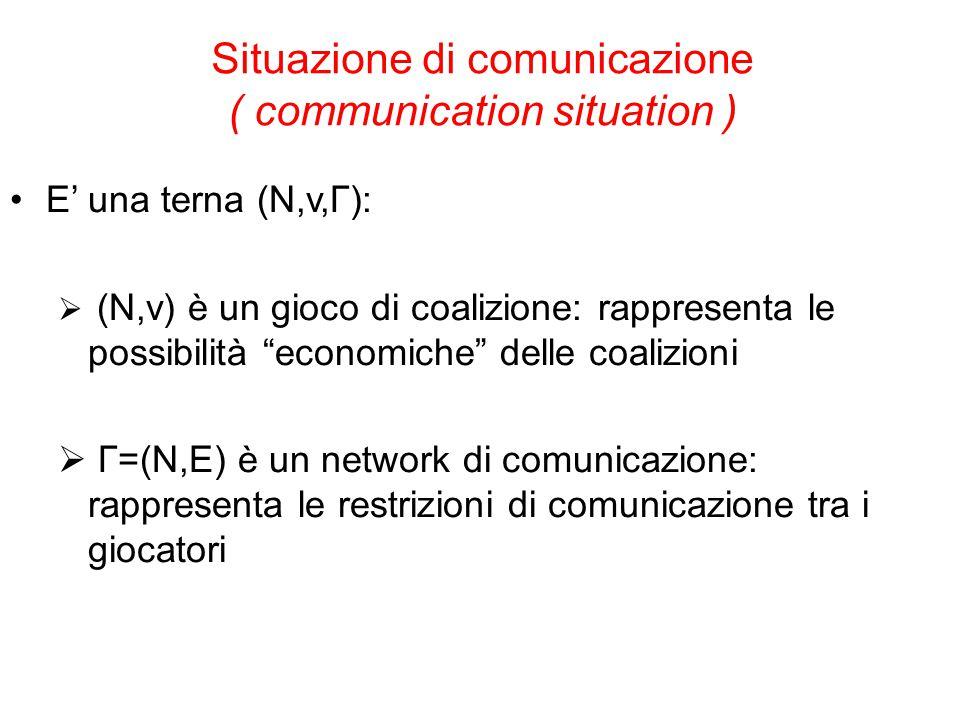 """E' una terna (N,v,Γ):  (N,v) è un gioco di coalizione: rappresenta le possibilità """"economiche"""" delle coalizioni  Γ=(N,E) è un network di comunicazio"""