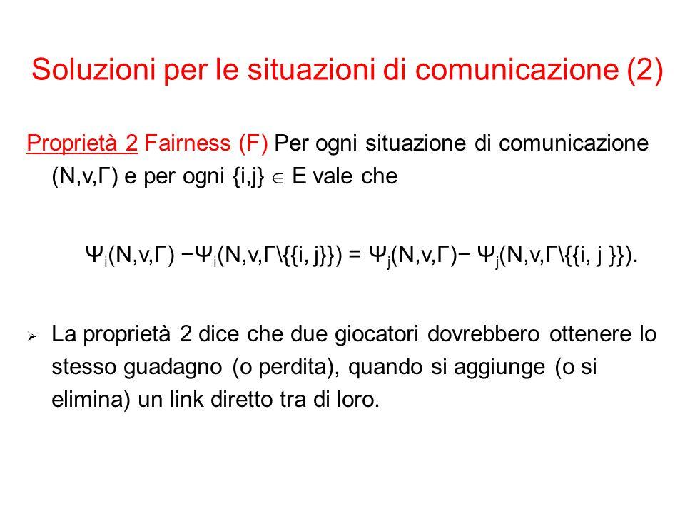 Proprietà 2 Fairness (F) Per ogni situazione di comunicazione (N,v,Γ) e per ogni {i,j}  E  vale che Ψ i (N,v,Γ) −Ψ i (N,v,Γ\{{i, j}}) = Ψ j (N,v,Γ