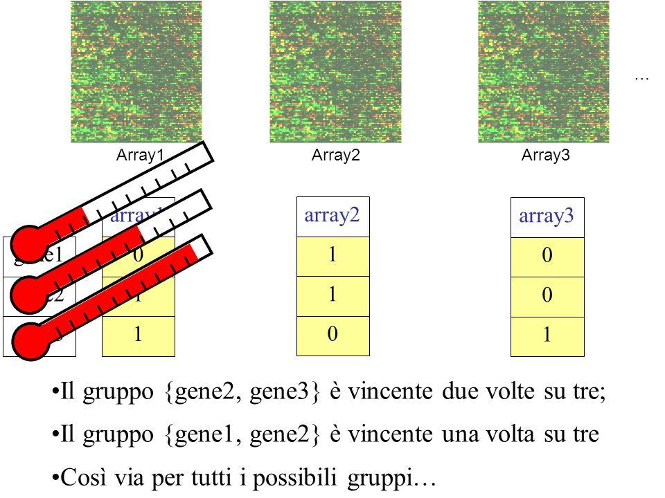 (Beauchamp, 1965 and Sabidussi, 1966) Closeness centrality Quanto vicino sono a tutti gli altri nodi.