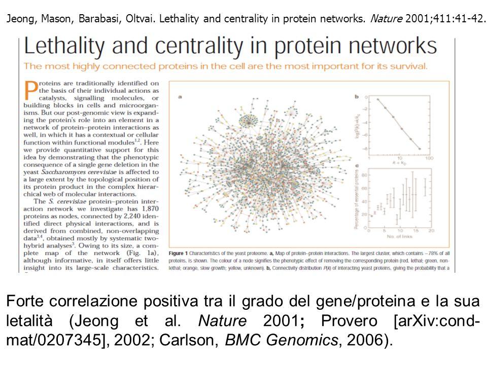 Jeong, Mason, Barabasi, Oltvai. Lethality and centrality in protein networks. Nature 2001;411:41-42. Forte correlazione positiva tra il grado del gene