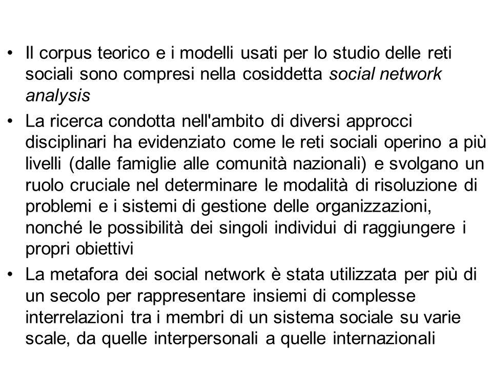 Il corpus teorico e i modelli usati per lo studio delle reti sociali sono compresi nella cosiddetta social network analysis La ricerca condotta nell'a