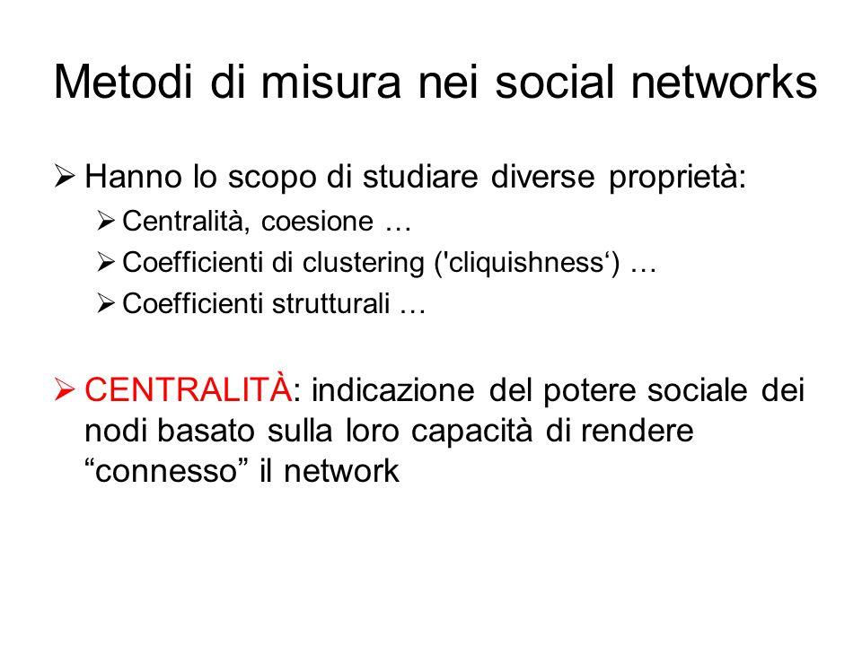 Metodi di misura nei social networks  Hanno lo scopo di studiare diverse proprietà:  Centralità, coesione …  Coefficienti di clustering ('cliquishn