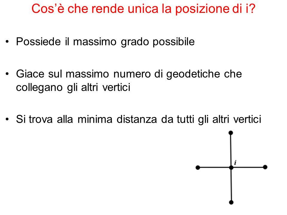 Possiede il massimo grado possibile Giace sul massimo numero di geodetiche che collegano gli altri vertici Si trova alla minima distanza da tutti gli