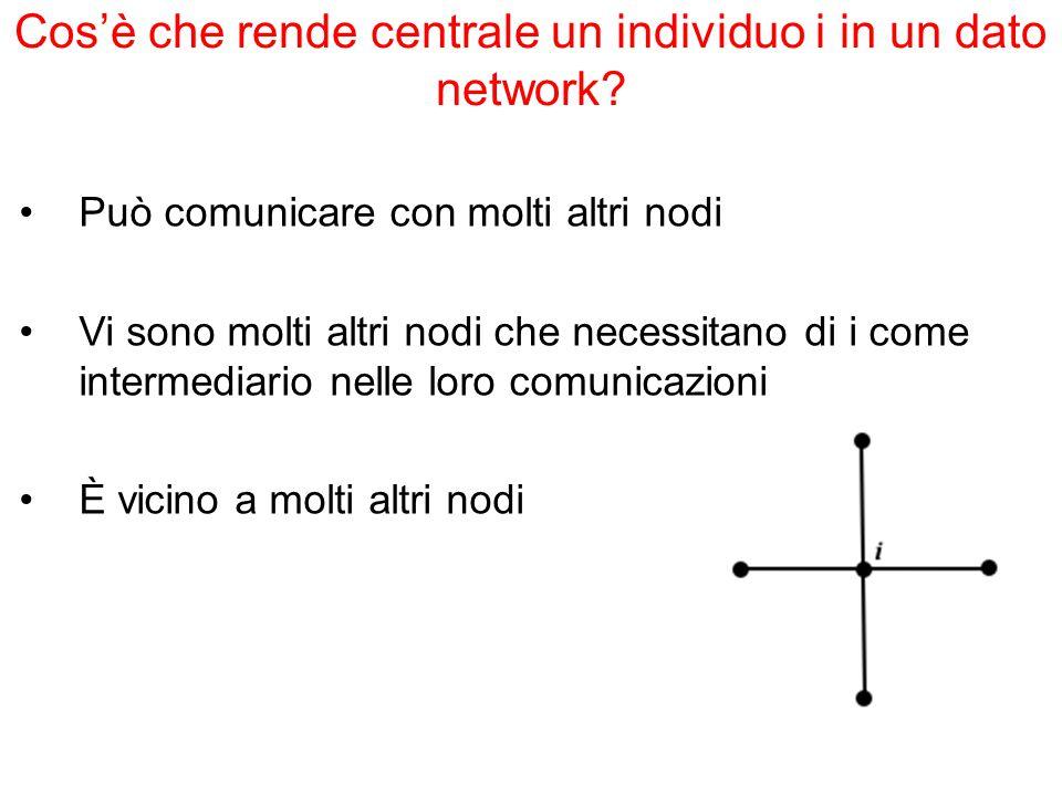 Può comunicare con molti altri nodi Vi sono molti altri nodi che necessitano di i come intermediario nelle loro comunicazioni È vicino a molti altri n