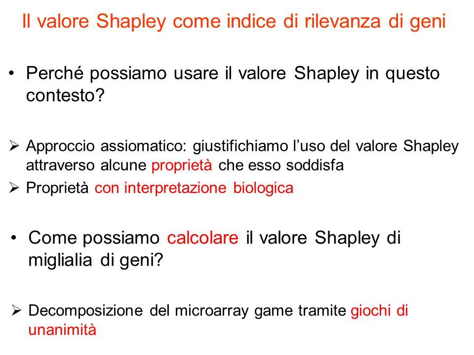 Il valore Shapley come indice di rilevanza di geni Perché possiamo usare il valore Shapley in questo contesto?  Approccio assiomatico: giustifichiamo